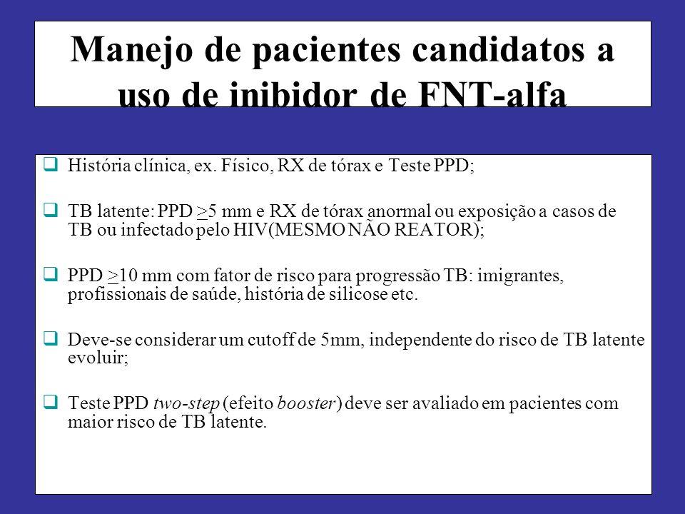 Manejo de pacientes candidatos a uso de inibidor de FNT-alfa História clínica, ex. Físico, RX de tórax e Teste PPD; TB latente: PPD >5 mm e RX de tóra