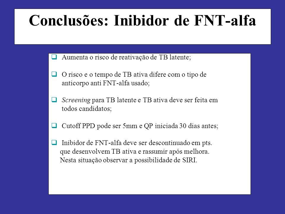 Conclusões: Inibidor de FNT-alfa Aumenta o risco de reativação de TB latente; O risco e o tempo de TB ativa difere com o tipo de anticorpo anti FNT-al