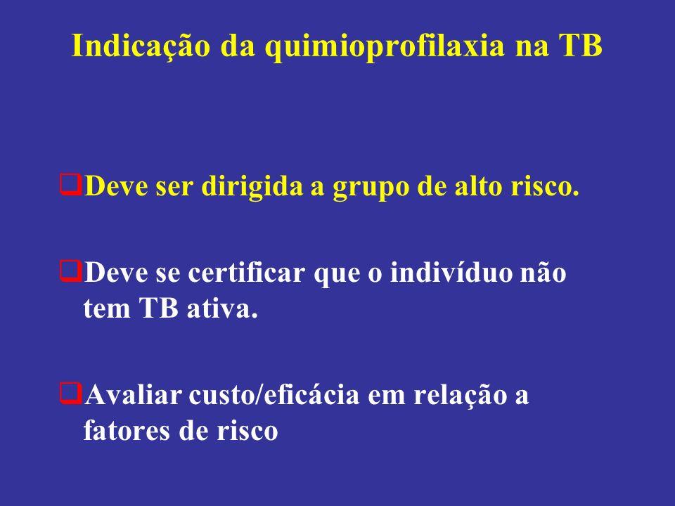 QP INH e risco TB ativa Meta-análise 11 estudos, > 70.375 pts, comparada com placebo: Redução do RR de desenvolver TB ativa 0,40 (IC 95% 0,31-0,52 Duração de 6m redução RR 0,44 (IC95% 0,27- 0,73); se 12m RR 0,38 (IC 95% 0,28-0,50)