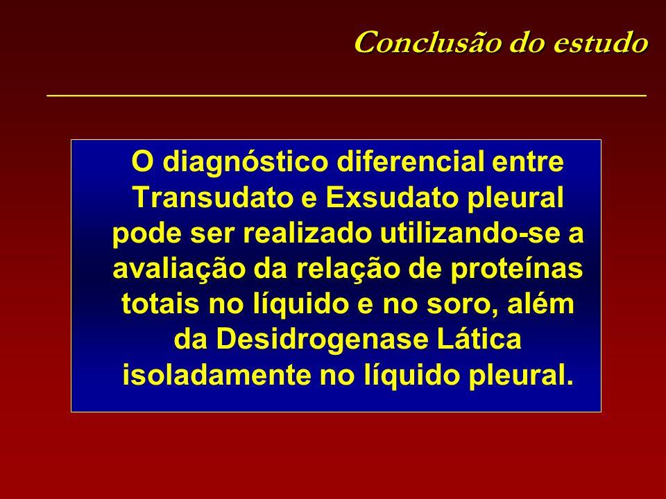 O diagnóstico diferencial entre Transudato e Exsudato pleural pode ser realizado utilizando-se a avaliação da relação de proteínas totais no líquido e no soro, além da Desidrogenase Lática isoladamente no líquido pleural.