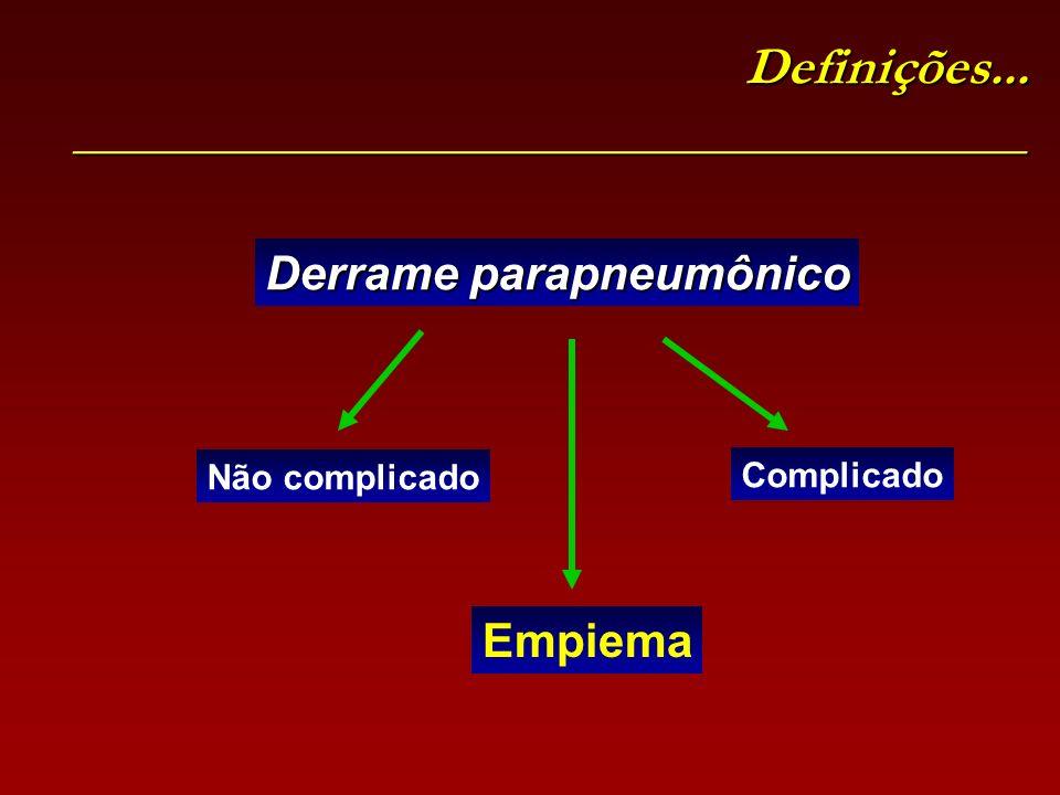 Definições... ____________________________________ Não complicado Derrame parapneumônico Empiema Complicado
