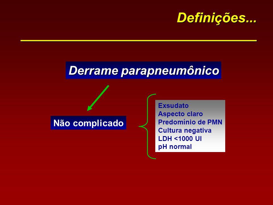 Definições... _______________________________ Não complicado Derrame parapneumônico Exsudato Aspecto claro Predomínio de PMN Cultura negativa LDH <100