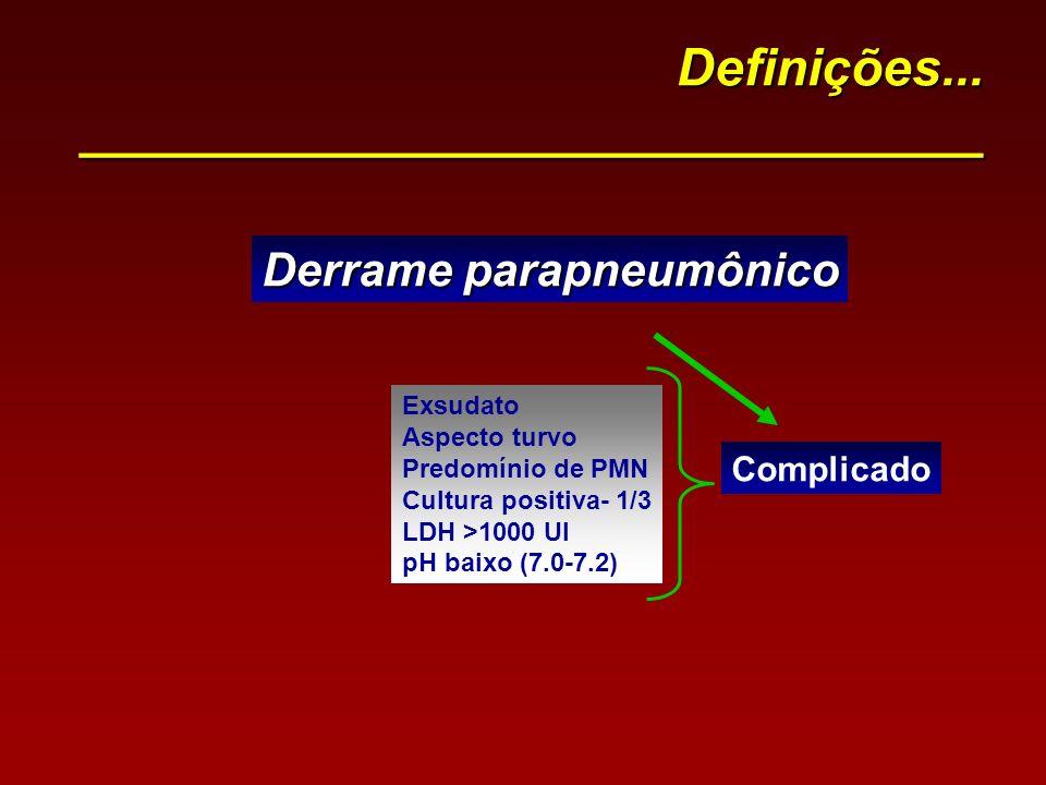 Definições... _______________________________ Derrame parapneumônico Complicado Exsudato Aspecto turvo Predomínio de PMN Cultura positiva- 1/3 LDH >10