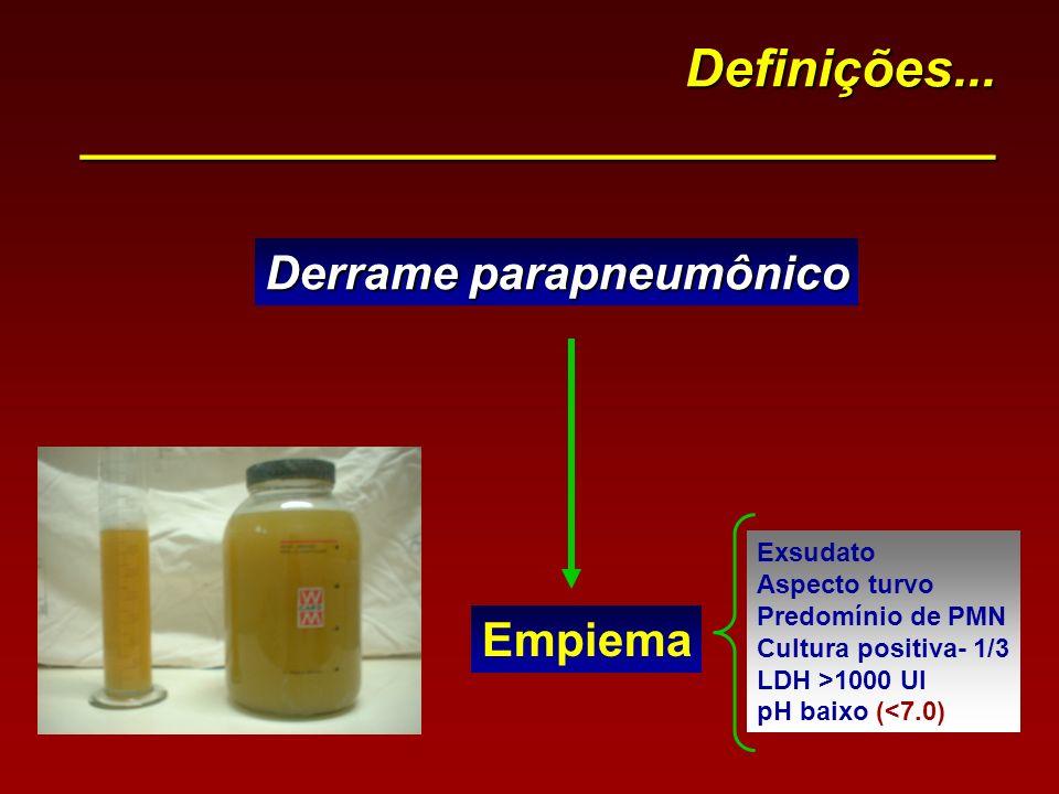 Definições... _______________________________ Derrame parapneumônico Empiema Exsudato Aspecto turvo Predomínio de PMN Cultura positiva- 1/3 LDH >1000