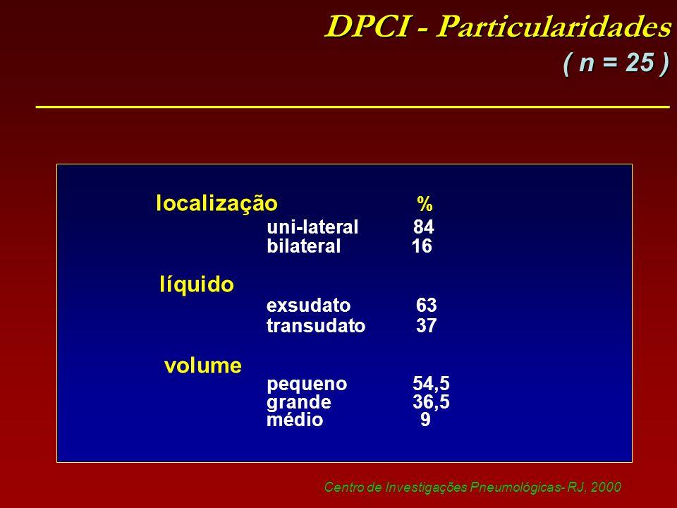 localização % uni-lateral 84 bilateral 16 líquido exsudato 63 transudato 37 volume pequeno 54,5 grande 36,5 médio 9 DPCI - Particularidades ( n = 25 )