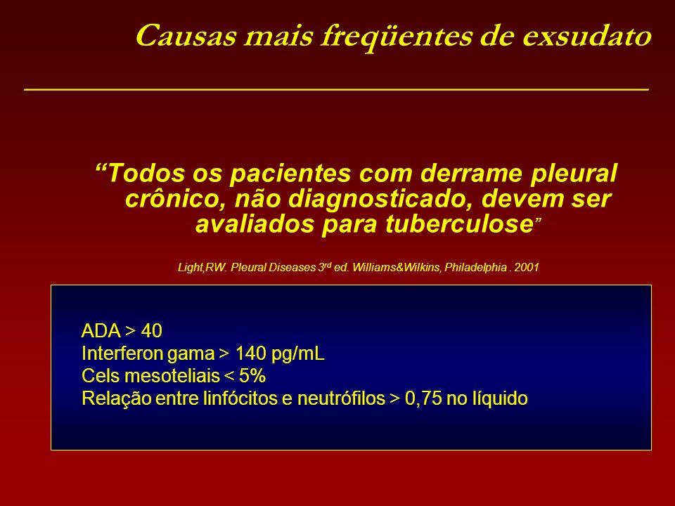 Todos os pacientes com derrame pleural crônico, não diagnosticado, devem ser avaliados para tuberculose Light,RW. Pleural Diseases 3 rd ed. Williams&W