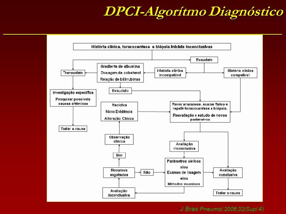DPCI-Algorítmo Diagnóstico _______________________________________ J Bras Pneumol.2006;32(Supl 4)