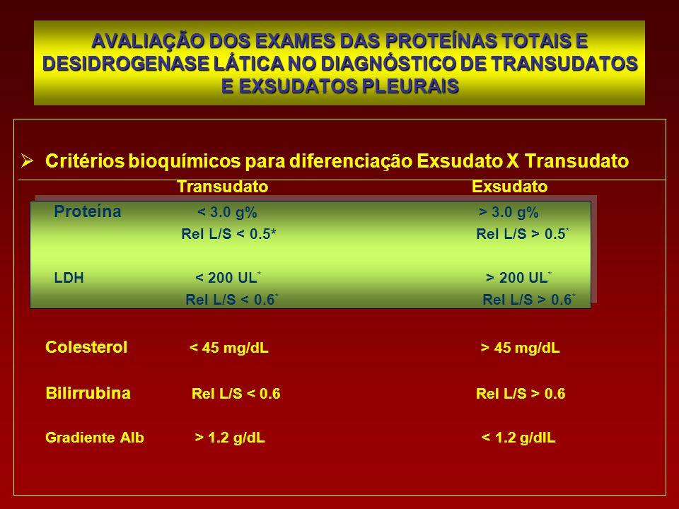Critérios bioquímicos para diferenciação Exsudato X Transudato Transudato Exsudato Proteína 3.0 g% Rel L/S 0.5 * LDH 200 UL * Rel L/S 0.6 * Colesterol 45 mg/dL Bilirrubina Rel L/S 0.6 Gradiente Alb > 1.2 g/dL < 1.2 g/dlL AVALIAÇÃO DOS EXAMES DAS PROTEÍNAS TOTAIS E DESIDROGENASE LÁTICA NO DIAGNÓSTICO DE TRANSUDATOS E EXSUDATOS PLEURAIS