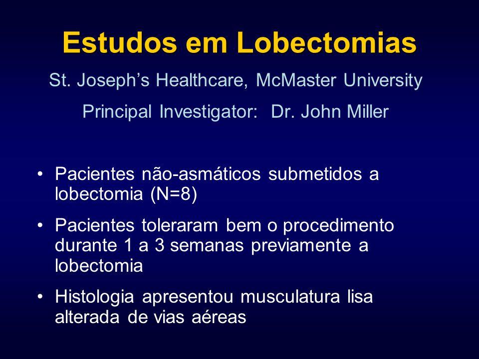 Estudos em Lobectomias St. Josephs Healthcare, McMaster University Principal Investigator: Dr. John Miller Pacientes não-asmáticos submetidos a lobect