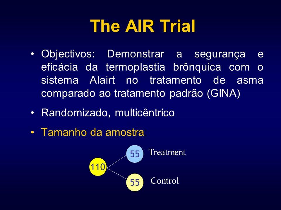 The AIR Trial Objectivos: Demonstrar a segurança e eficácia da termoplastia brônquica com o sistema Alairt no tratamento de asma comparado ao tratamen