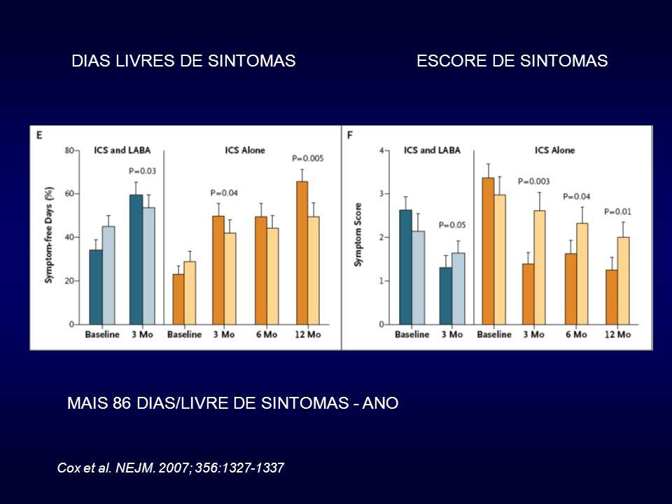 DIAS LIVRES DE SINTOMAS ESCORE DE SINTOMAS MAIS 86 DIAS/LIVRE DE SINTOMAS - ANO Cox et al. NEJM. 2007; 356:1327-1337