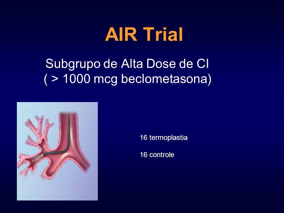 AIR Trial Subgrupo de Alta Dose de CI ( > 1000 mcg beclometasona) 16 termoplastia 16 controle