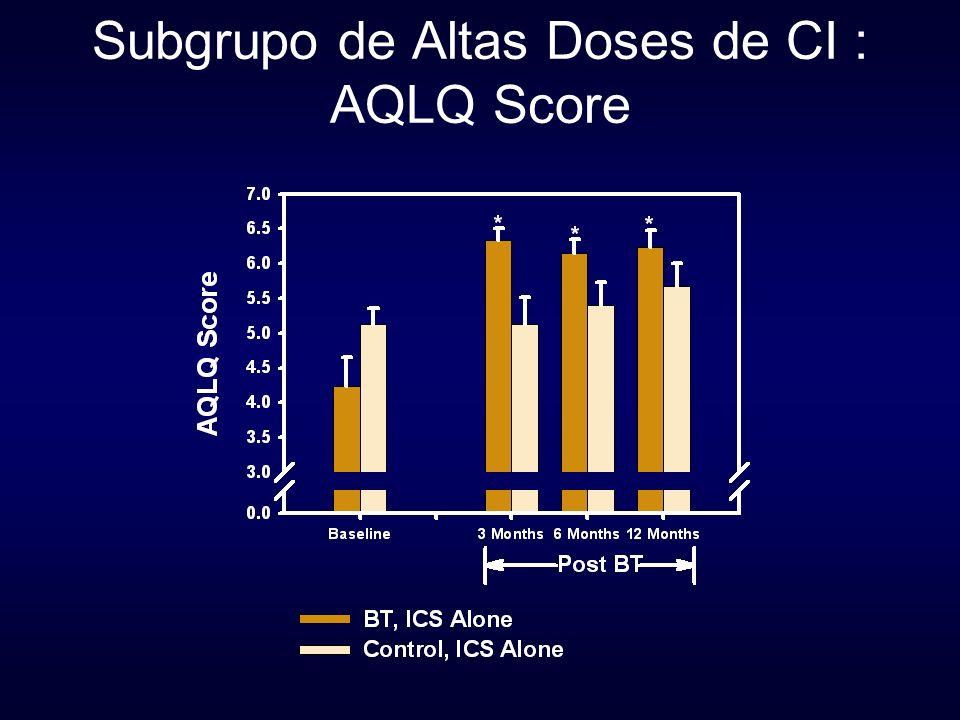 Subgrupo de Altas Doses de CI : AQLQ Score