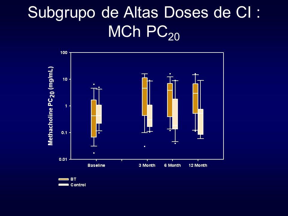 Subgrupo de Altas Doses de CI : MCh PC 20