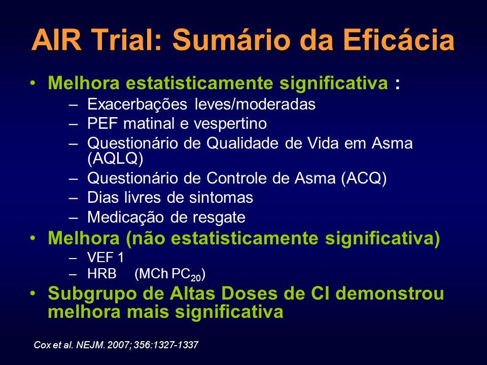 AIR Trial: Sumário da Eficácia Melhora estatisticamente significativa : –Exacerbações leves/moderadas –PEF matinal e vespertino –Questionário de Quali