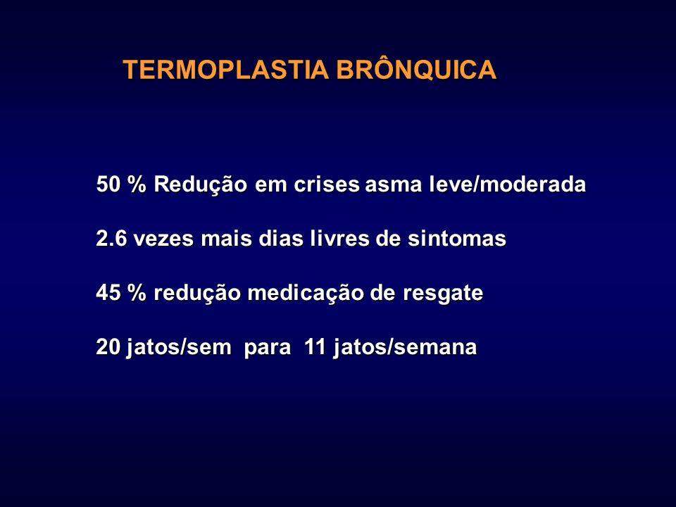 TERMOPLASTIA BRÔNQUICA 50 % Redução em crises asma leve/moderada 2.6 vezes mais dias livres de sintomas 45 % redução medicação de resgate 20 jatos/sem
