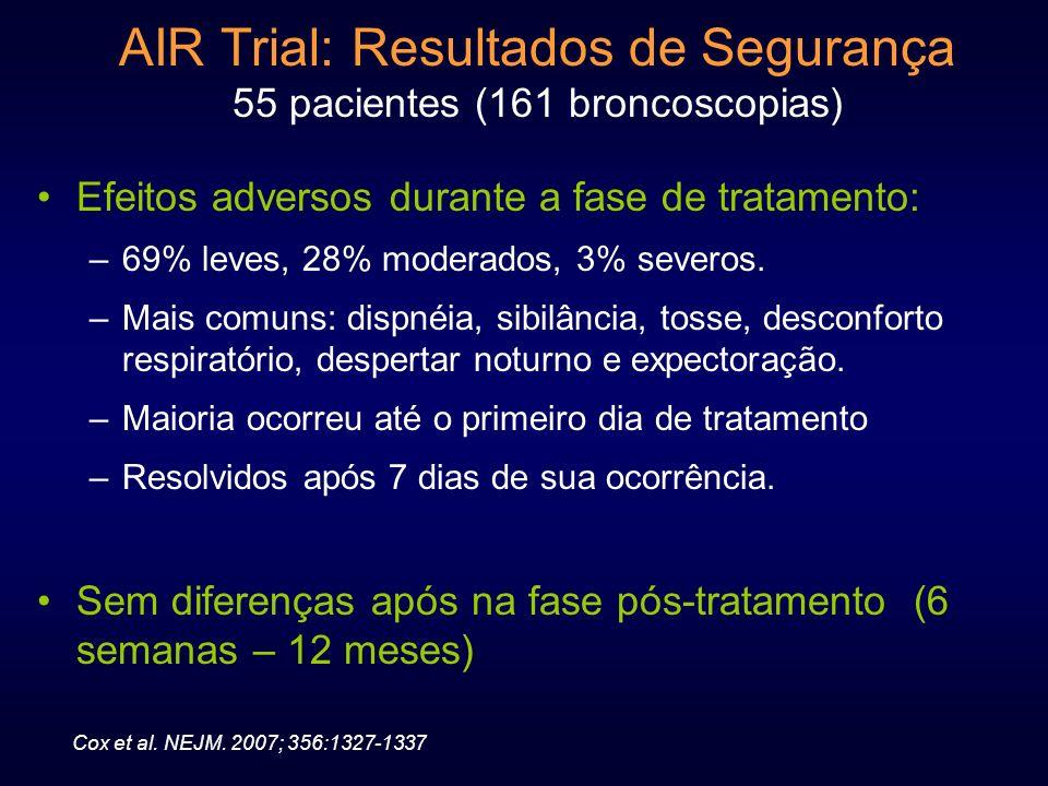 AIR Trial: Resultados de Segurança 55 pacientes (161 broncoscopias) Efeitos adversos durante a fase de tratamento: –69% leves, 28% moderados, 3% sever