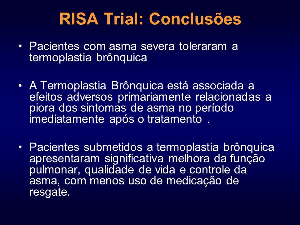 RISA Trial: Conclusões Pacientes com asma severa toleraram a termoplastia brônquica A Termoplastia Brônquica está associada a efeitos adversos primari