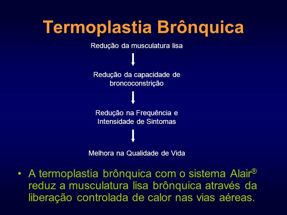 The AIR Trial Objectivos: Demonstrar a segurança e eficácia da termoplastia brônquica com o sistema Alairt no tratamento de asma comparado ao tratamento padrão (GINA) Randomizado, multicêntrico Tamanho da amostra: 110 55 Treatment Control