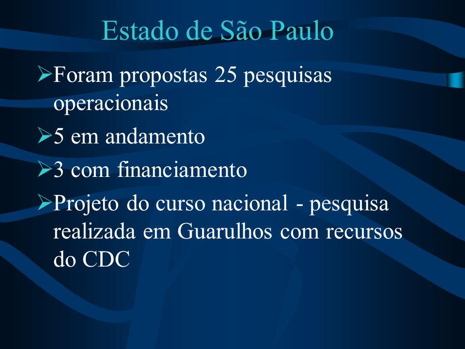 Estado de São Paulo Foram propostas 25 pesquisas operacionais 5 em andamento 3 com financiamento Projeto do curso nacional - pesquisa realizada em Gua