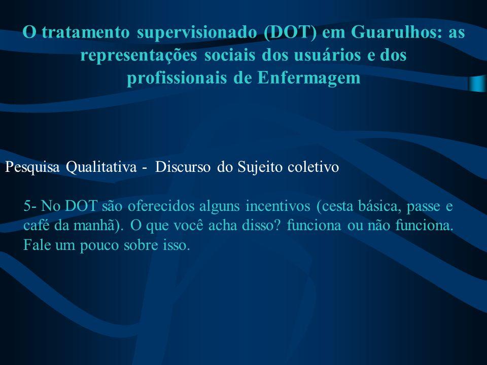 O tratamento supervisionado (DOT) em Guarulhos: as representações sociais dos usuários e dos profissionais de Enfermagem Pesquisa Qualitativa - Discur