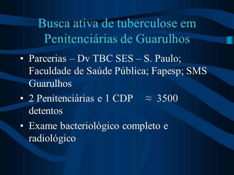 Busca ativa de tuberculose em Penitenciárias de Guarulhos Parcerias – Dv TBC SES – S. Paulo; Faculdade de Saúde Pública; Fapesp; SMS Guarulhos 2 Penit