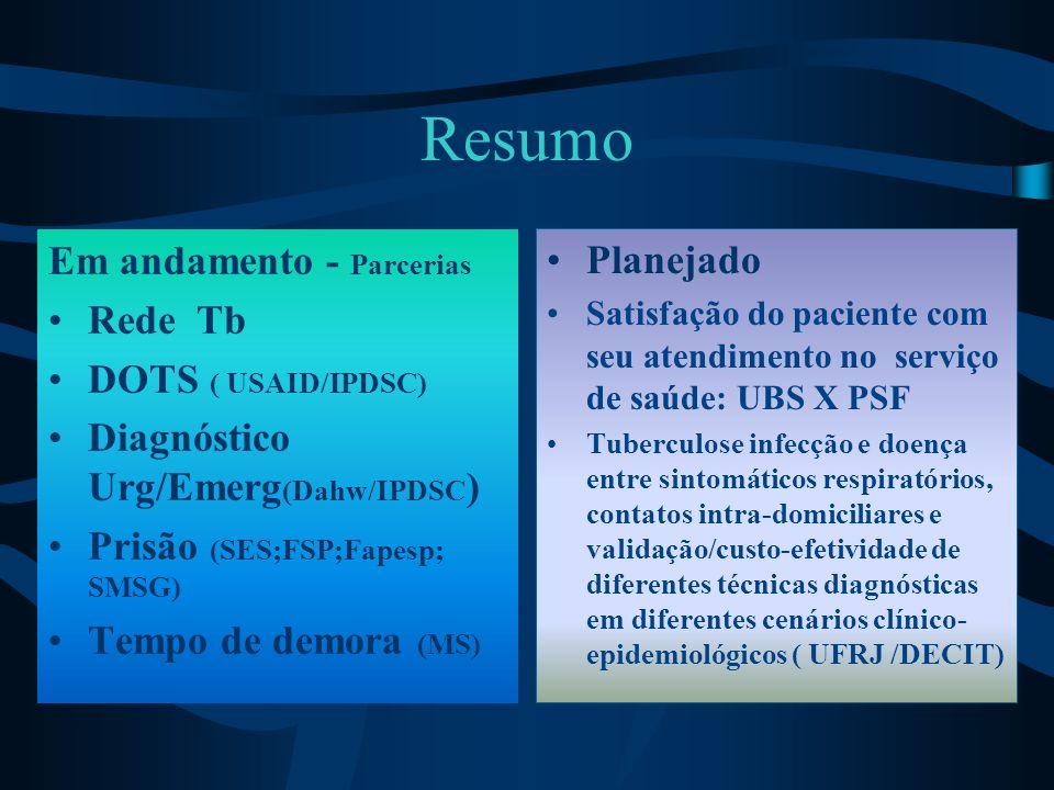 Resumo Em andamento - Parcerias Rede Tb DOTS ( USAID/IPDSC) Diagnóstico Urg/Emerg (Dahw/IPDSC ) Prisão (SES;FSP;Fapesp; SMSG) Tempo de demora (MS) Pla