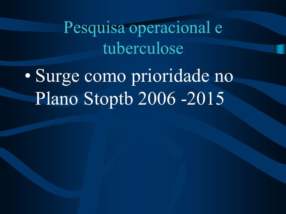 Pesquisa operacional e tuberculose Surge como prioridade no Plano Stoptb 2006 -2015