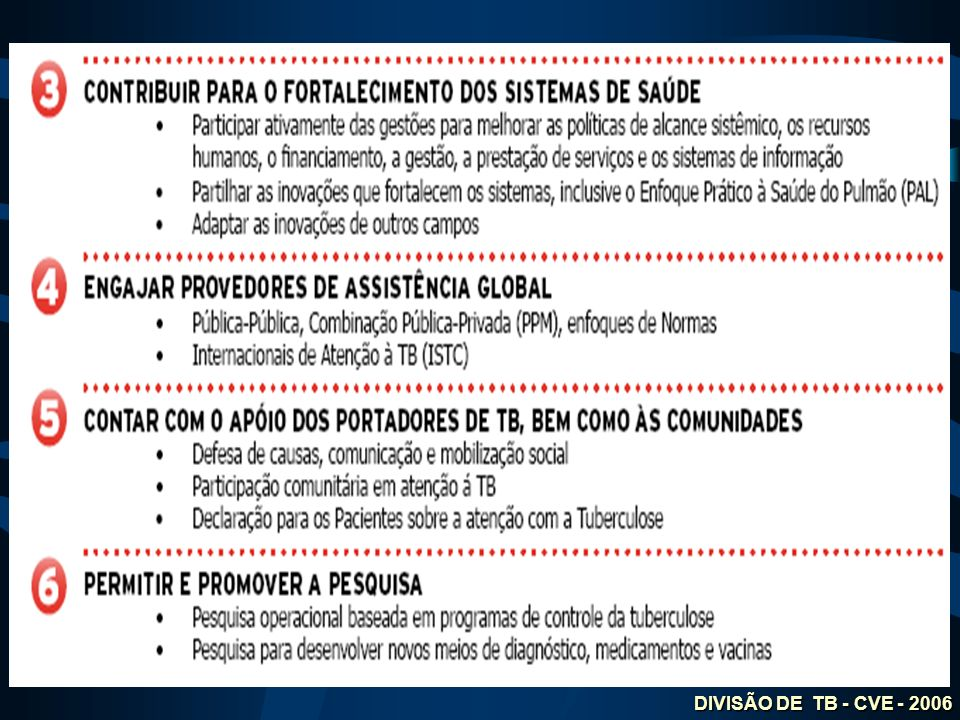 Componentes da Estratégia STOP-TB - 2006 2006 – Estratégia STOP-TB DIVISÃO DE TB - CVE - 2006