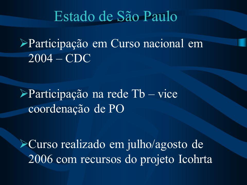 Estado de São Paulo Participação em Curso nacional em 2004 – CDC Participação na rede Tb – vice coordenação de PO Curso realizado em julho/agosto de 2