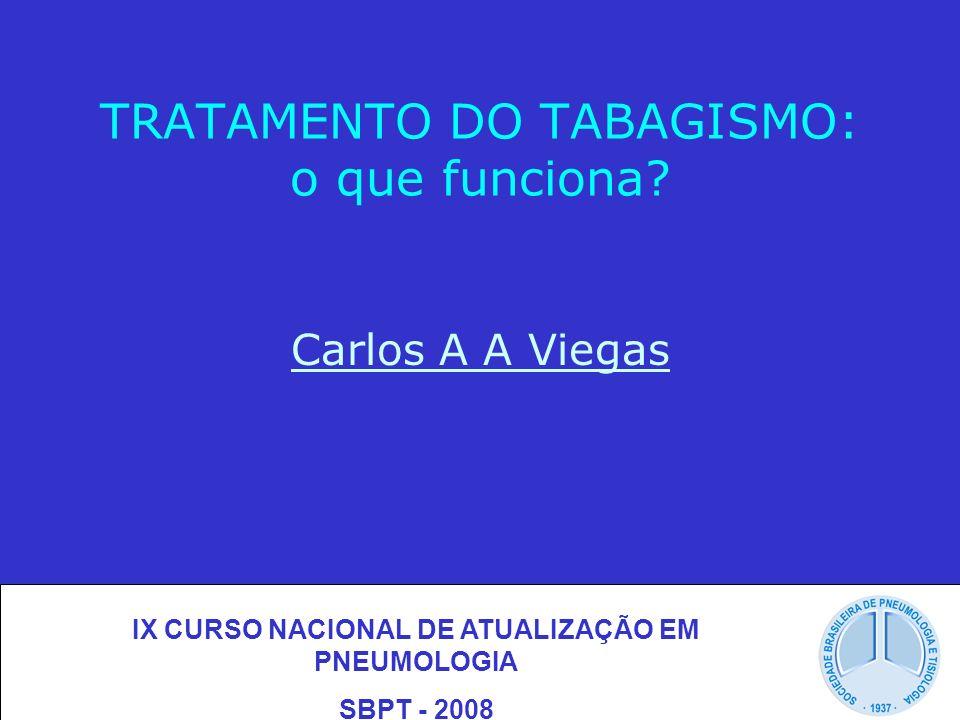 FARMACOTERAPIA IV: Eficácia Índices de abstinência (1 ano): Vareniclina X Placebo: OR 2,96 Vareniclina X Bupropiona: OR 1,58 Vareniclina X TRN: OR 1,66 TRATAMENTO DO TABAGISMO