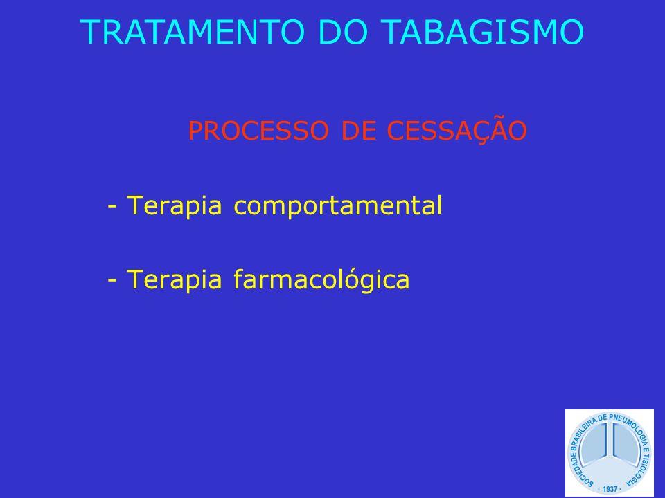 PROCESSO DE CESSAÇÃO - Terapia comportamental - Terapia farmacológica TRATAMENTO DO TABAGISMO