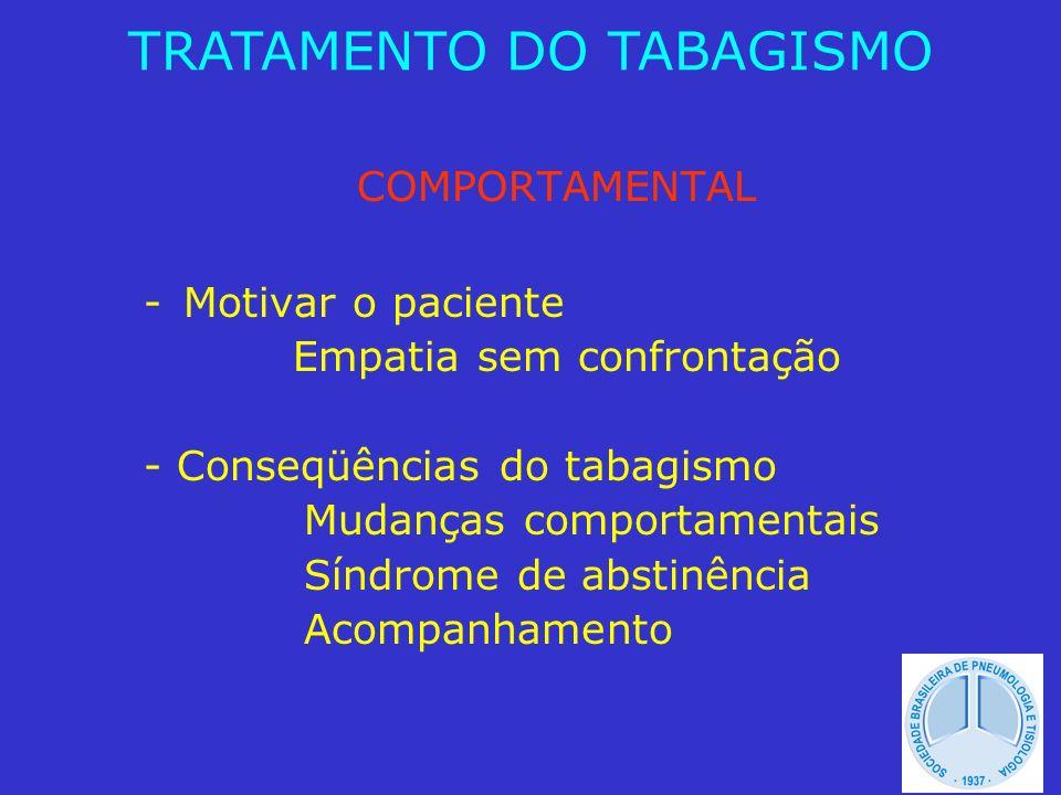 COMPORTAMENTAL -Motivar o paciente Empatia sem confrontação - Conseqüências do tabagismo Mudanças comportamentais Síndrome de abstinência Acompanhamen
