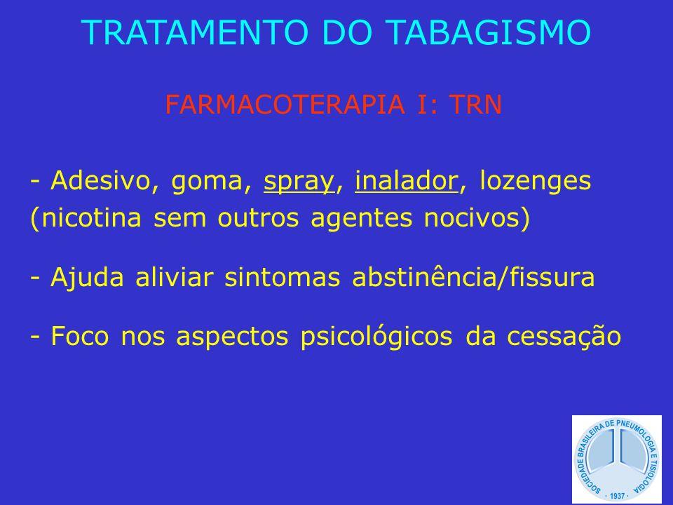 FARMACOTERAPIA I: TRN - Adesivo, goma, spray, inalador, lozenges (nicotina sem outros agentes nocivos) - Ajuda aliviar sintomas abstinência/fissura -