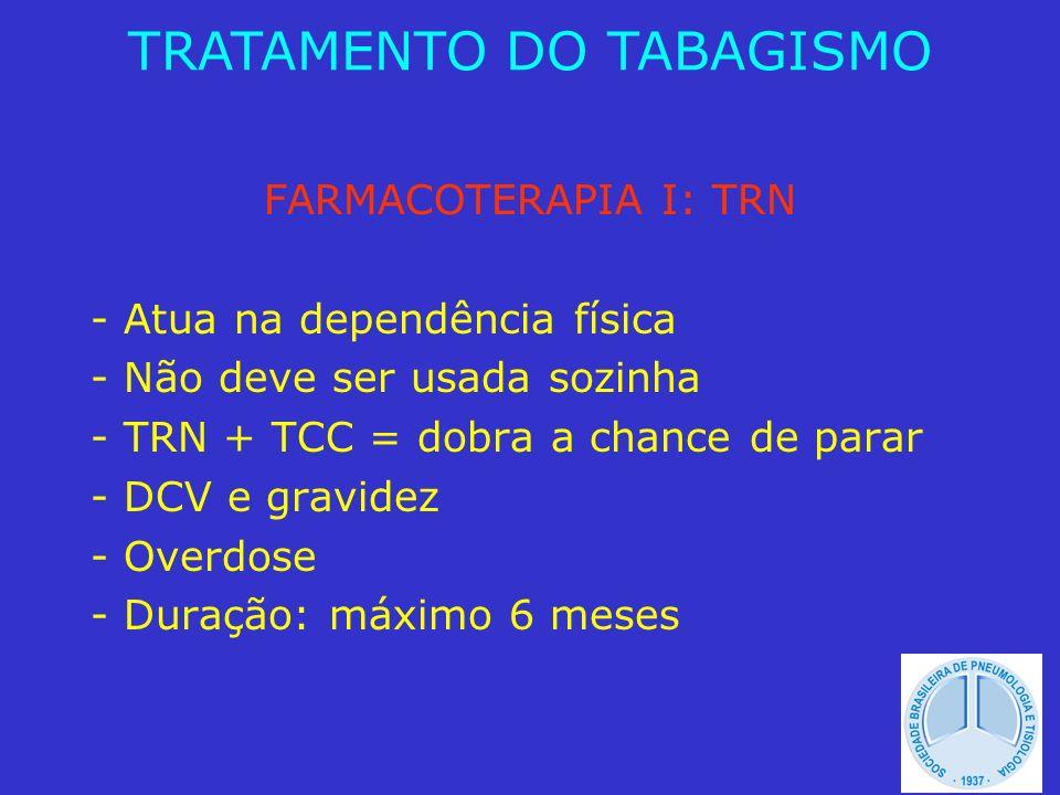 FARMACOTERAPIA I: TRN - Atua na dependência física - Não deve ser usada sozinha - TRN + TCC = dobra a chance de parar - DCV e gravidez - Overdose - Du