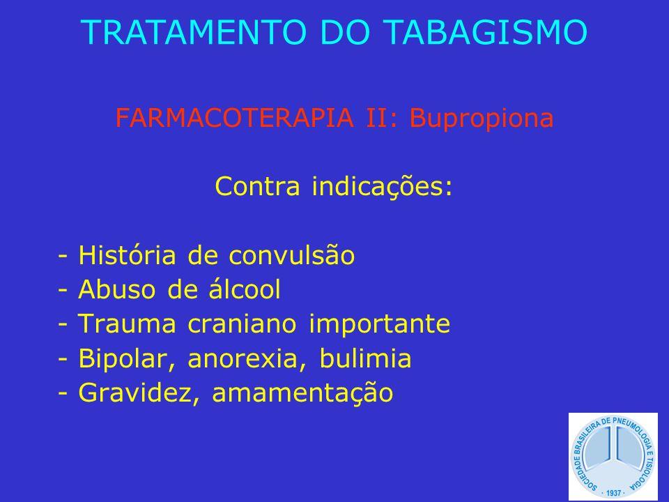 FARMACOTERAPIA II: Bupropiona Contra indicações: - História de convulsão - Abuso de álcool - Trauma craniano importante - Bipolar, anorexia, bulimia -