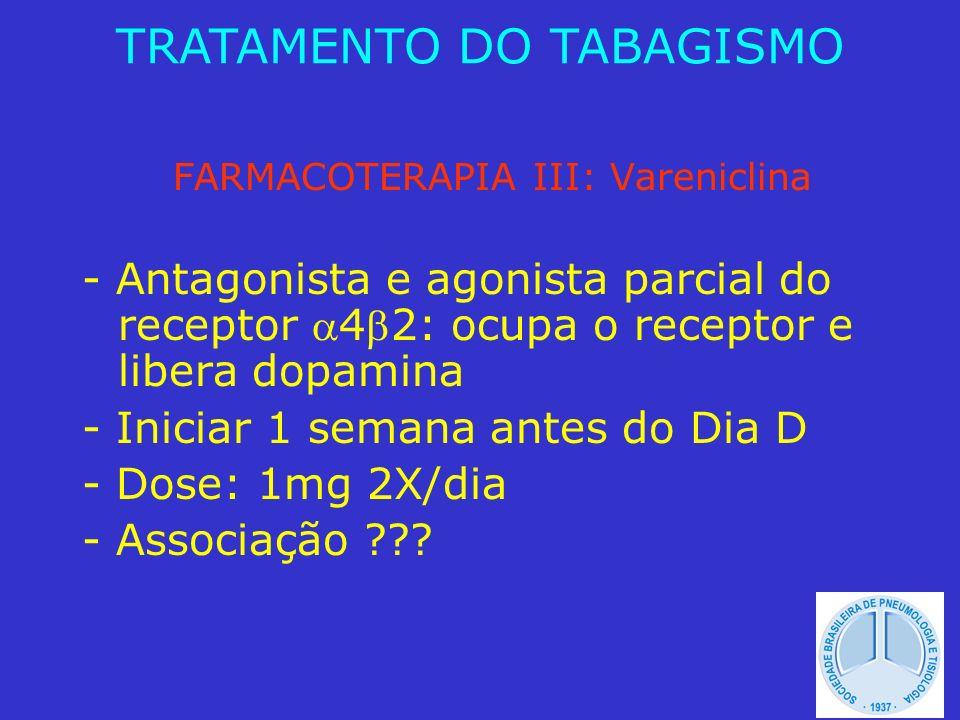 FARMACOTERAPIA III: Vareniclina - Antagonista e agonista parcial do receptor 42: ocupa o receptor e libera dopamina - Iniciar 1 semana antes do Dia D