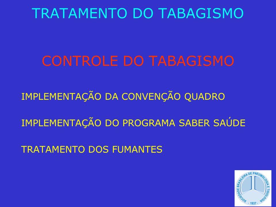TRATAMENTO DO TABAGISMO POR QUE PARAR.