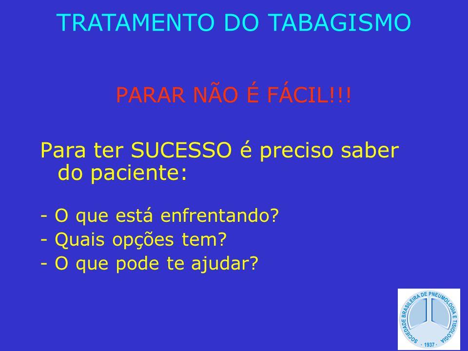 FARMACOTERAPIA I: TRN - Qual o tipo - Combinação - Altas doses (60 mg/dia) - Quando suspender TRATAMENTO DO TABAGISMO