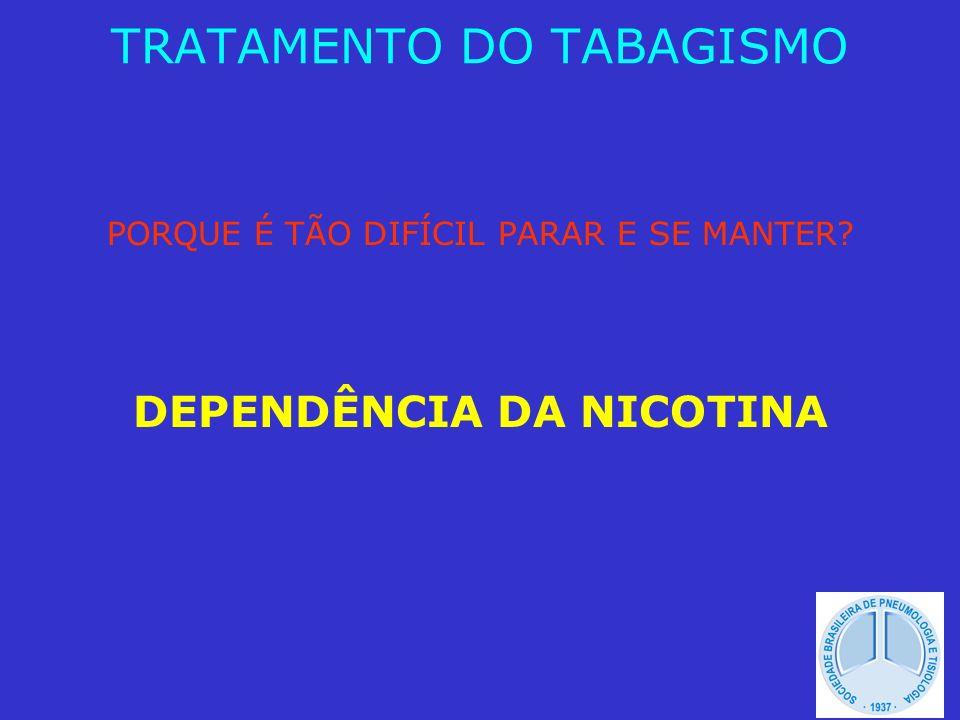 FARMACOTERAPIA II: Bupropiona - Antidepressivo atípico: recaptação de norepinefrina, serotonina, dopamina - Reduz sintomas da abstinência - Iniciar 1 semana antes do Dia D - Dose: 150mg 2X/dia / 12 semanas - Associação com TRN TRATAMENTO DO TABAGISMO