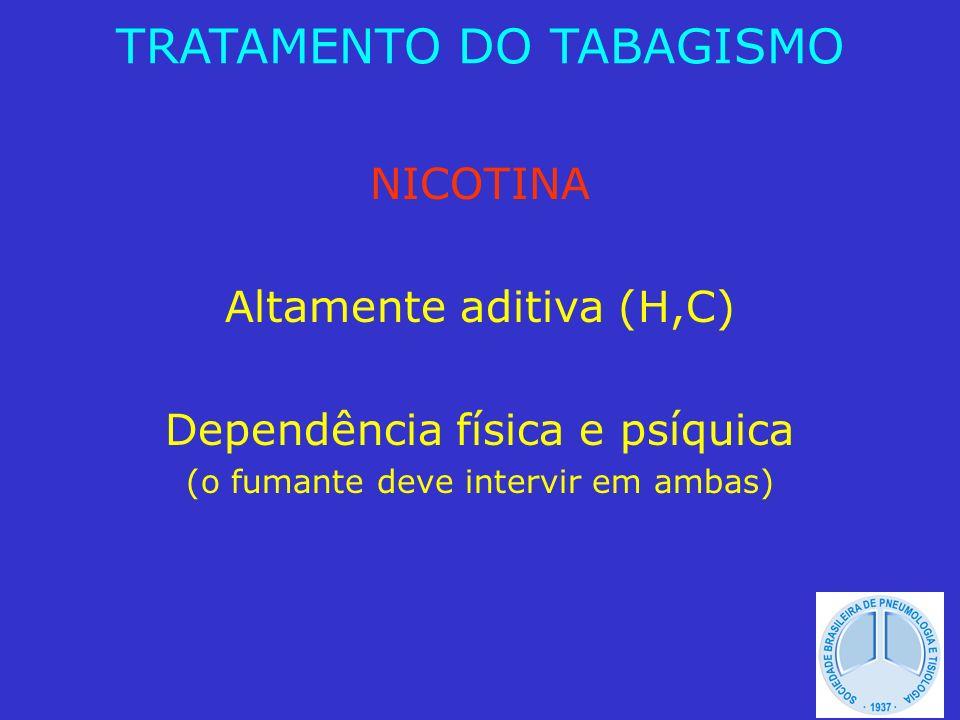NICOTINA Altamente aditiva (H,C) Dependência física e psíquica (o fumante deve intervir em ambas) TRATAMENTO DO TABAGISMO