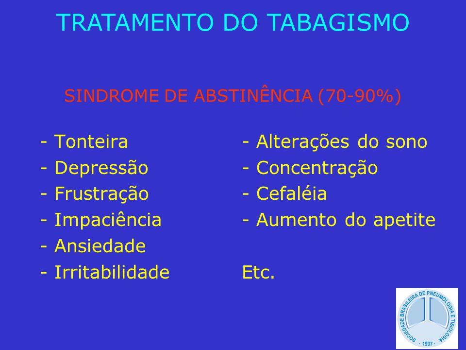 SINDROME DE ABSTINÊNCIA (70-90%) - Tonteira - Depressão - Frustração - Impaciência - Ansiedade - Irritabilidade - Alterações do sono - Concentração -