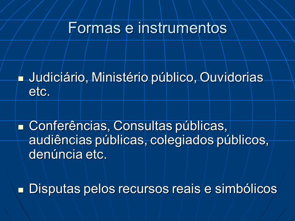 Ciclo das políticas públicas PROBLEMAS RESULTADOS AÇÕES RECURSOS eficácia eficiência efetividade financeiros políticos cognitivos organizacionais administrativos sociais