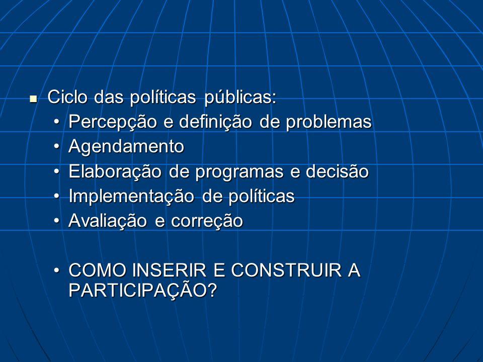 Políticas Publicas – O Conjunto de ações coletivas voltadas para a garantia dos direitos sociais, configurando um compromisso público que visa dar conta de determinada, em diversas áreas.