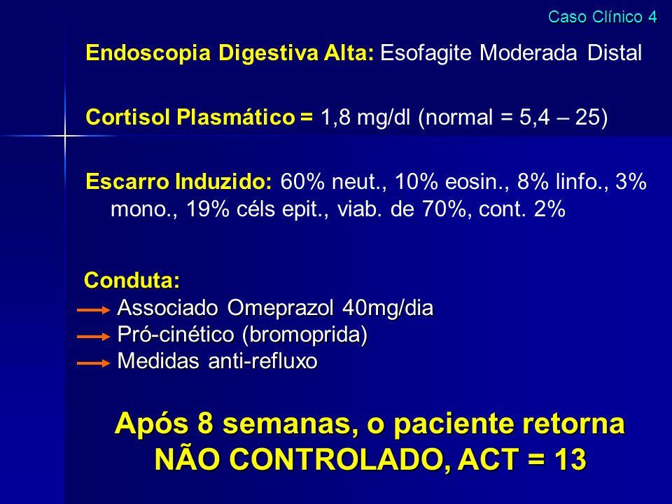 Endoscopia Digestiva Alta: Esofagite Moderada Distal Cortisol Plasmático = 1,8 mg/dl (normal = 5,4 – 25) Escarro Induzido: 60% neut., 10% eosin., 8% l