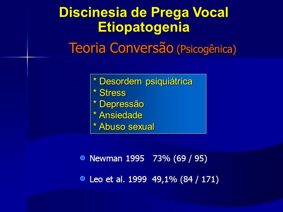 Teoria Conversão (Psicogênica) * Desordem psiquiátrica * Stress * Depressão * Ansiedade * Abuso sexual Newman 1995 73% (69 / 95) Leo et al. 1999 49,1%