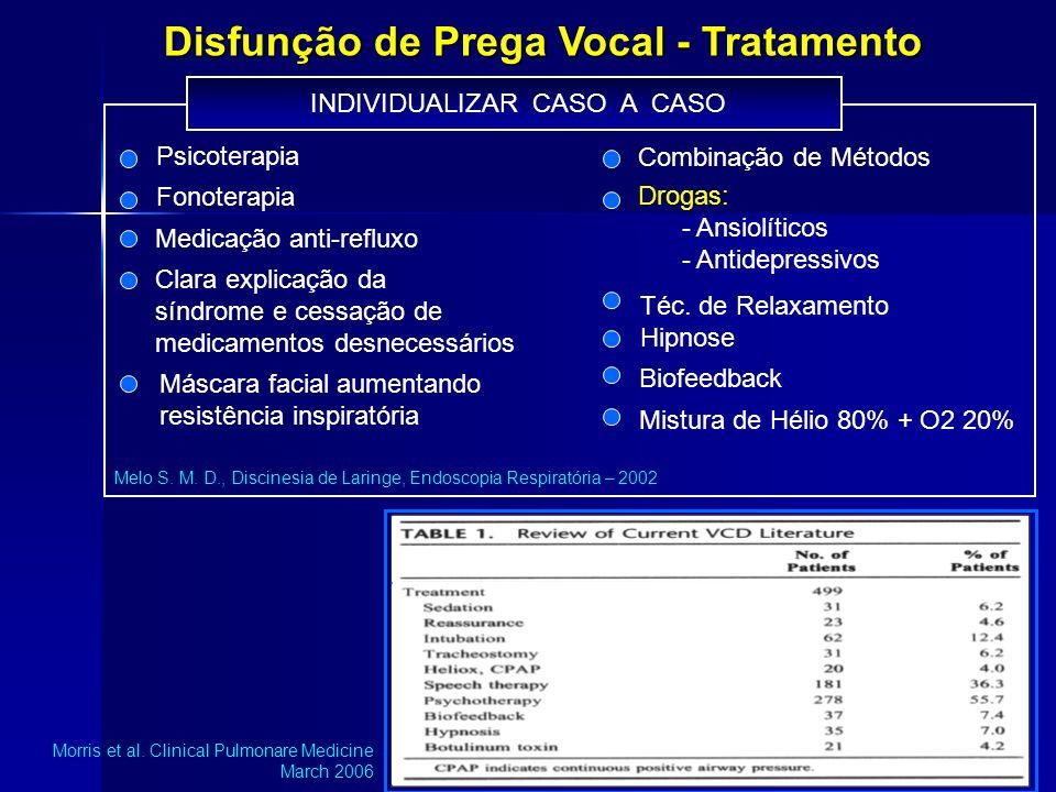 Morris et al. Clinical Pulmonare Medicine March 2006 Psicoterapia Combinação de Métodos Drogas: - Ansiolíticos - Antidepressivos Téc. de Relaxamento H