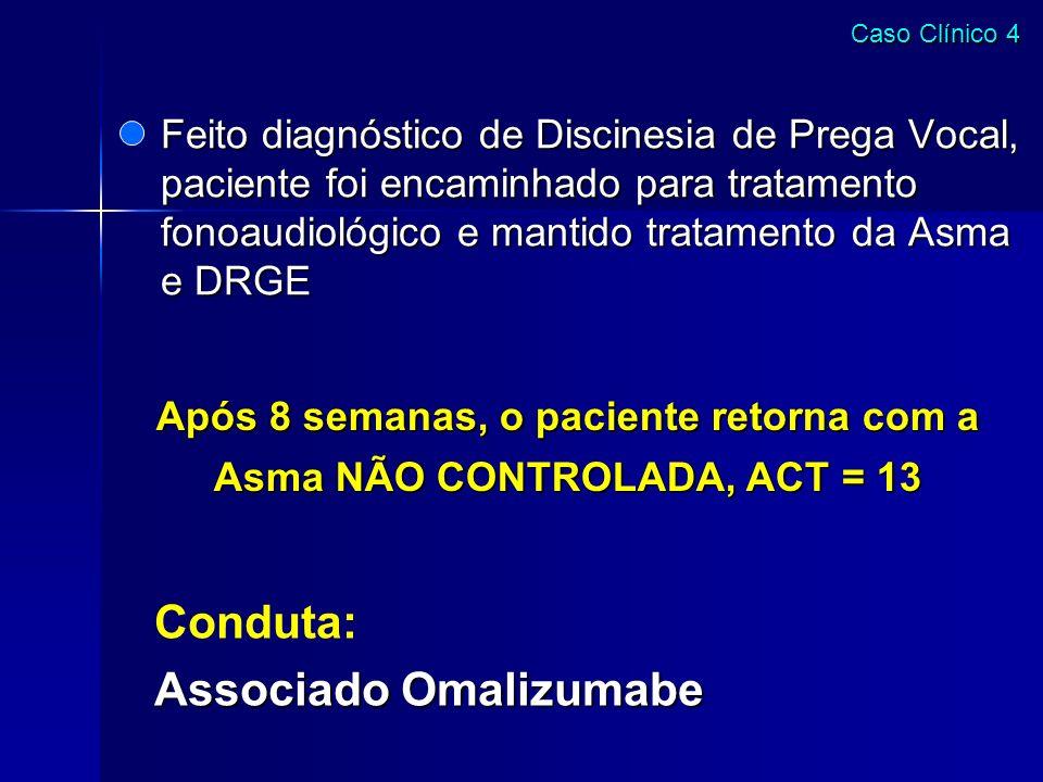 Feito diagnóstico de Discinesia de Prega Vocal, paciente foi encaminhado para tratamento fonoaudiológico e mantido tratamento da Asma e DRGE Após 8 se