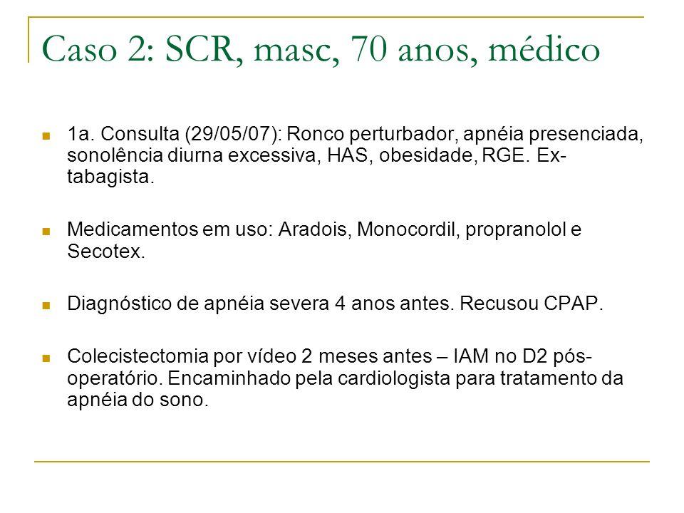 Caso 2: SCR, masc, 70 anos, médico 1a. Consulta (29/05/07): Ronco perturbador, apnéia presenciada, sonolência diurna excessiva, HAS, obesidade, RGE. E