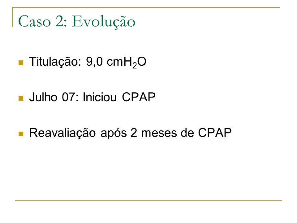 Caso 2: Evolução Titulação: 9,0 cmH 2 O Julho 07: Iniciou CPAP Reavaliação após 2 meses de CPAP